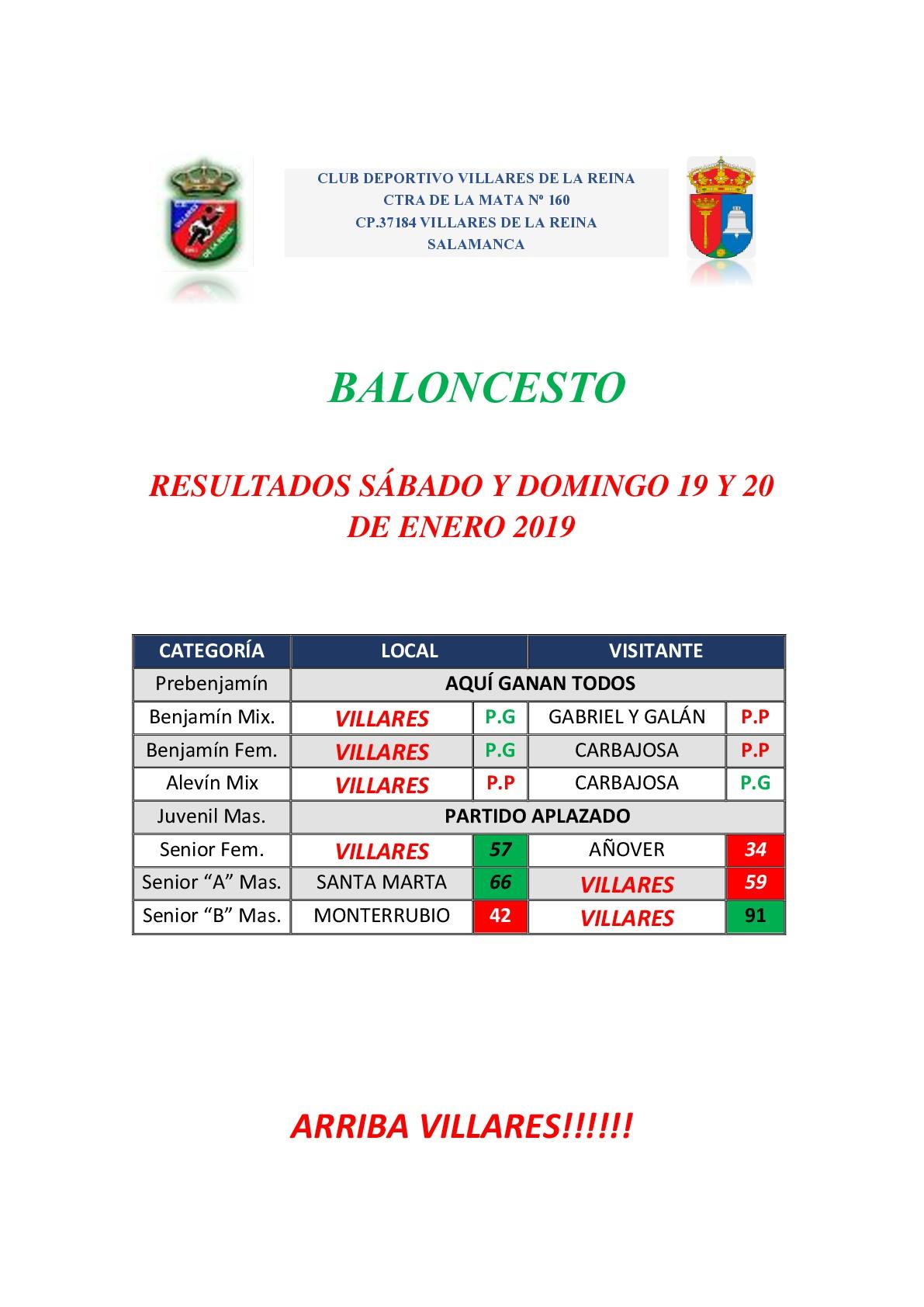 RESULTADOS DE BALONCESTO S�BADO 19 Y DOMINGO 20 DE ENERO