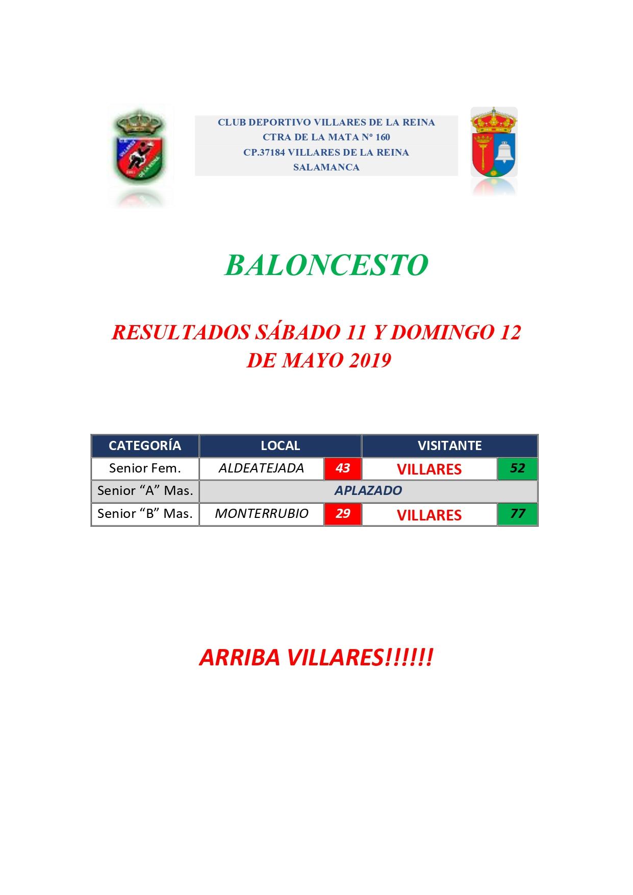 RESULTADOS DE BALONCESTO S�BADO 11 Y DOMINGO 12 DE MAYO