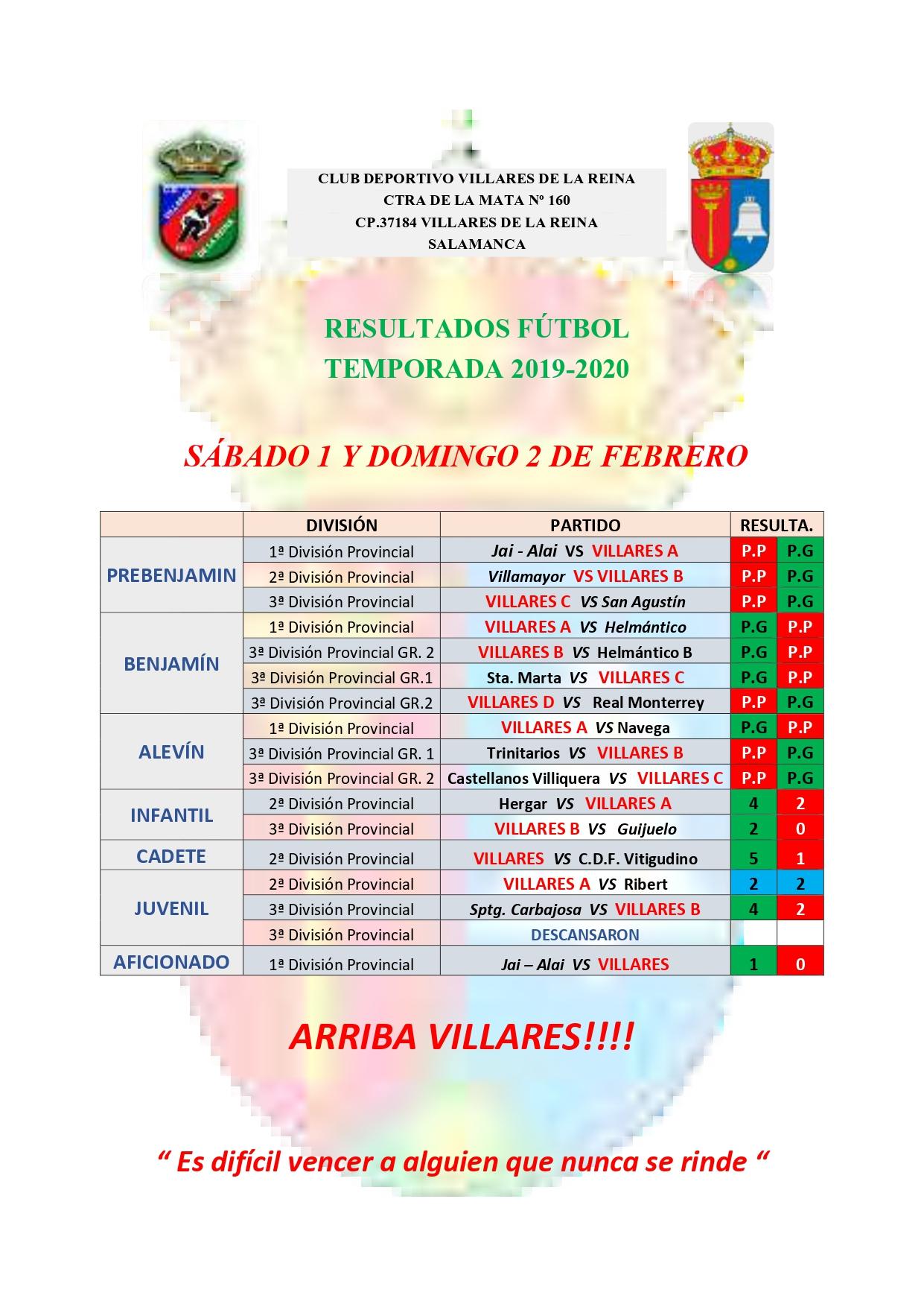 RESULTADOS S�BADO 1 Y DOMINGO 2 DE FEBRERO 2020