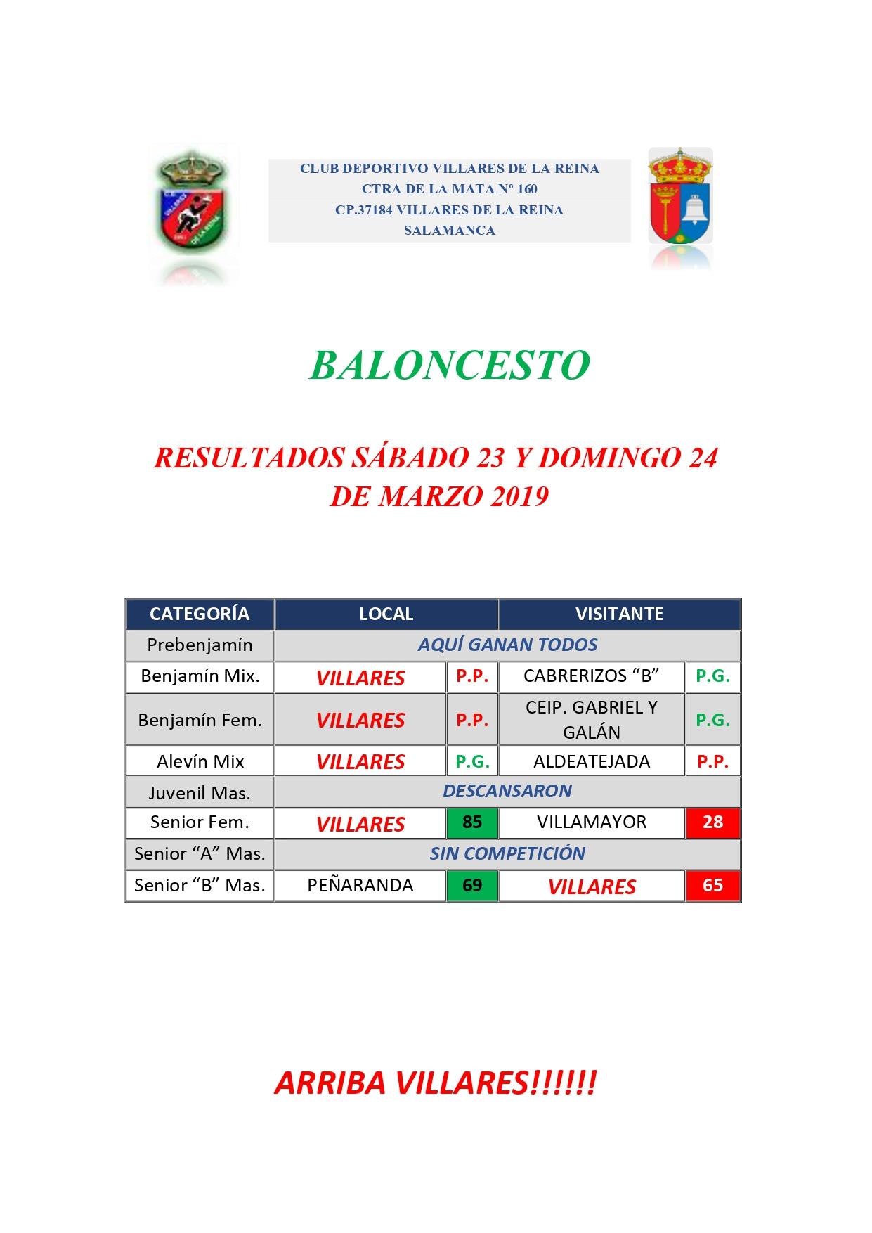 RESULTADOS BALONCESTO S�BADO 23 Y DOMINGO 24 DE MARZO