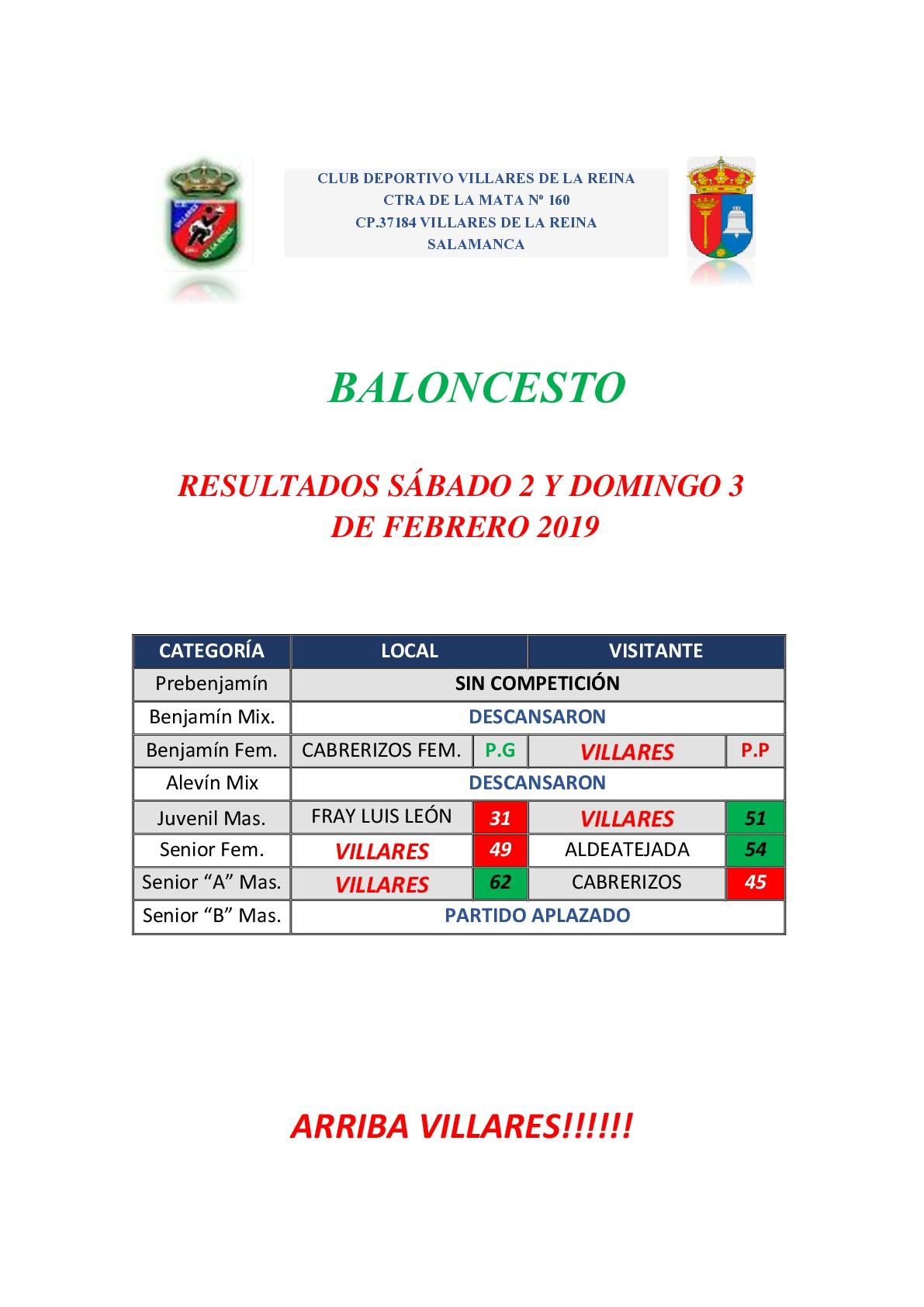 RESULTADOS DE BALONCESTO S�BADO 2 Y DOMINGO 3 DE FEBRERO