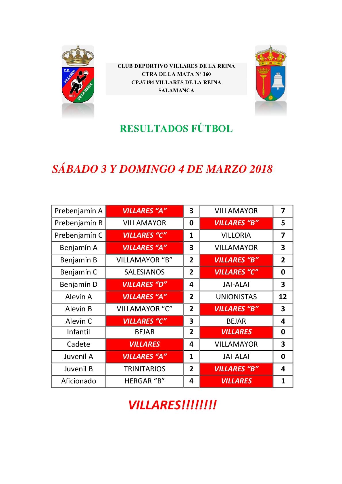Resultados de Futbol 3-4 Marzo