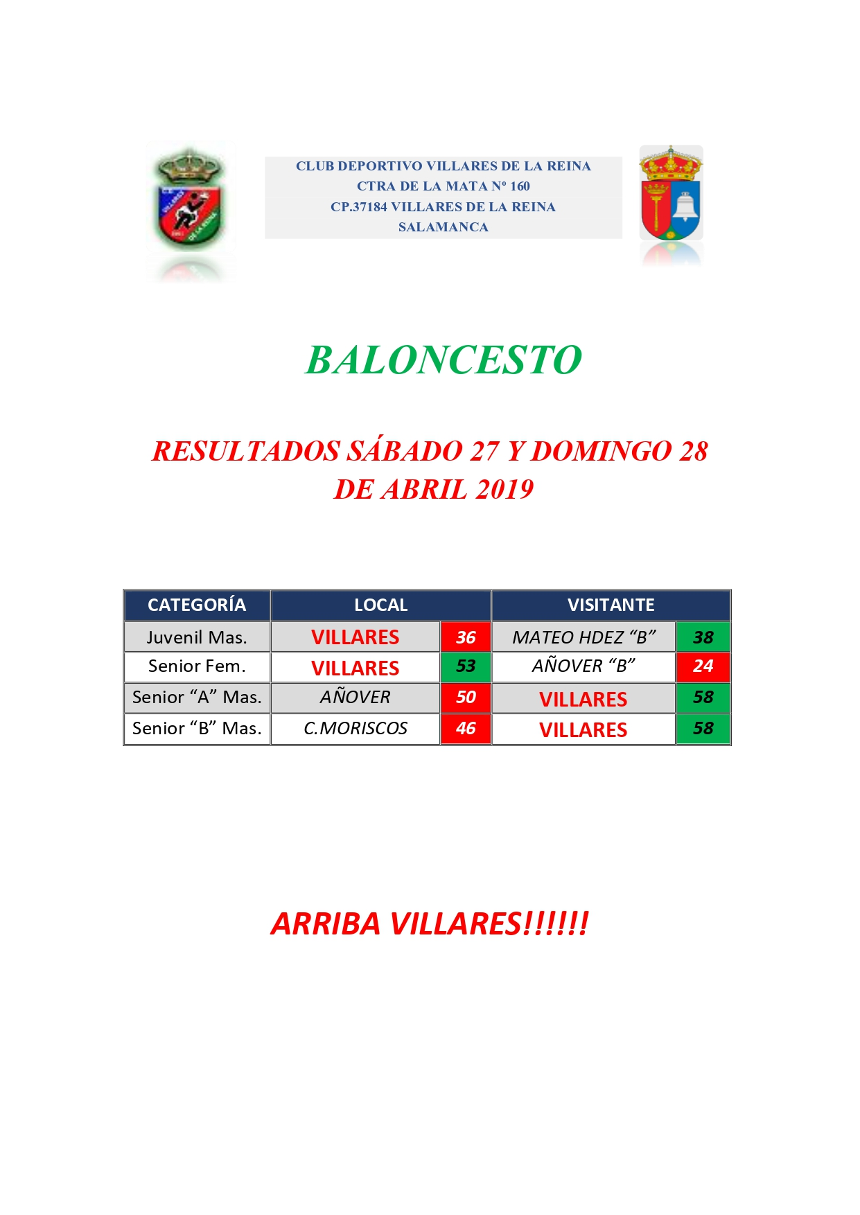 RESULTADOS DE BALONCESTO S�BADO 27 Y DOMINGO 28 DE ABRIL