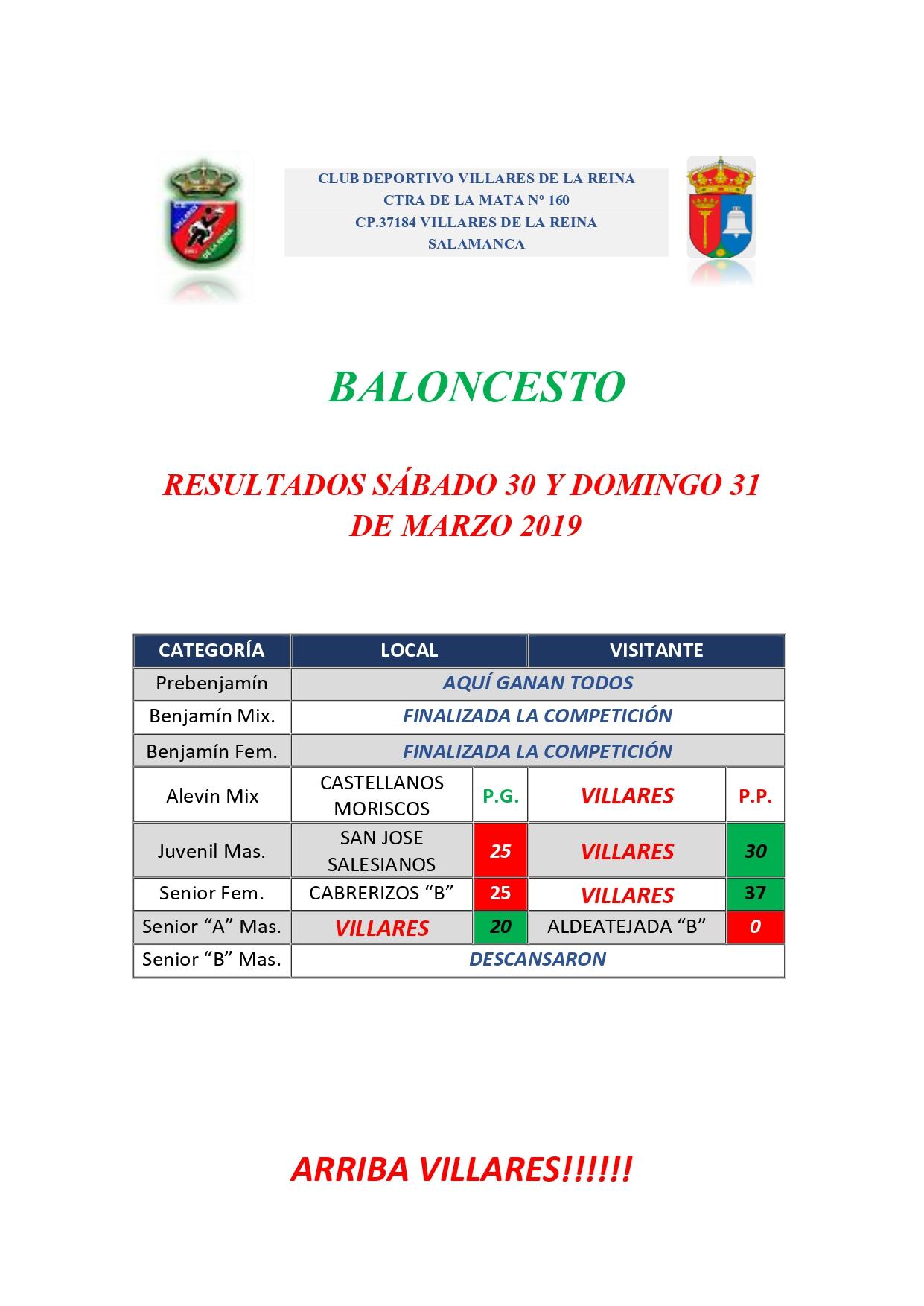 RESULTADOS DE BALONCESTO S�BADO 30 Y DOMINGO 31 DE MARZO 2019