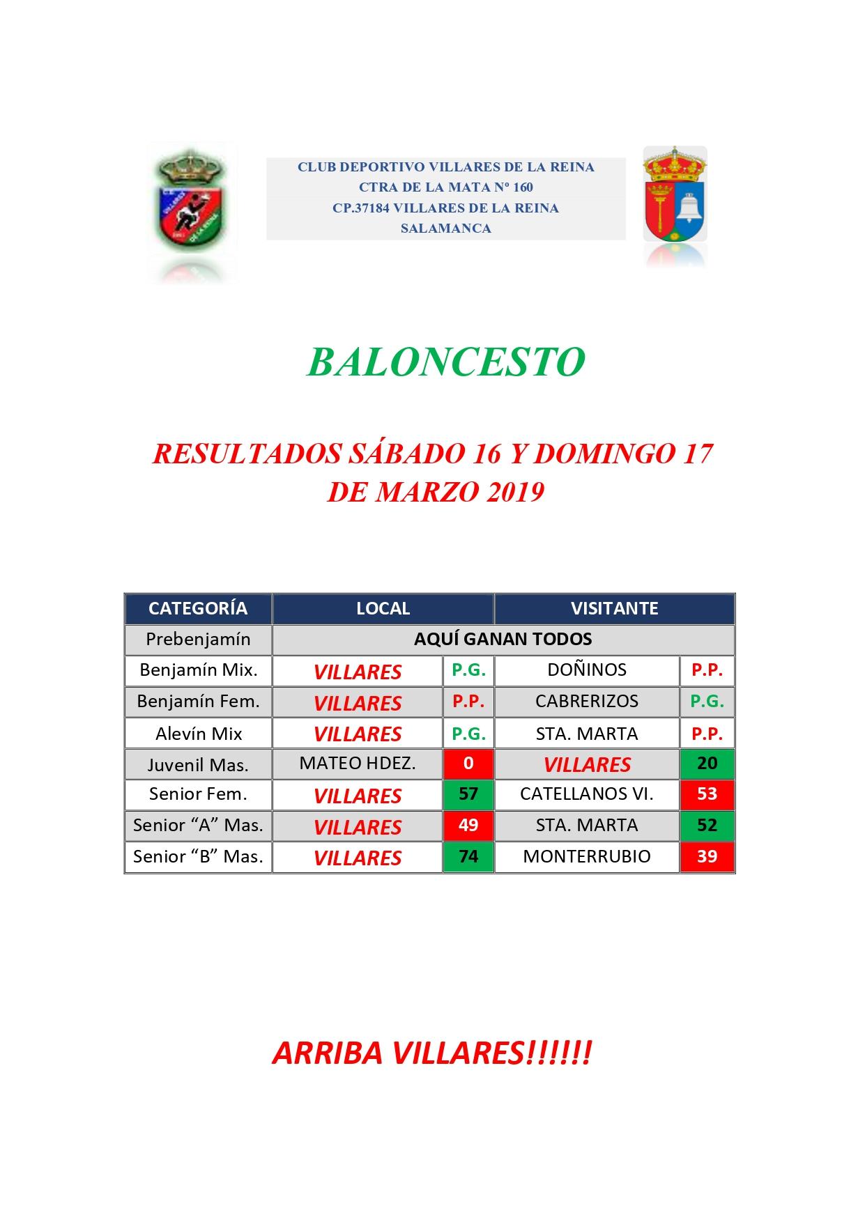 RESULTADOS DE BALONCESTO S�BADO 16 Y DOMINGO 17 DE MARZO