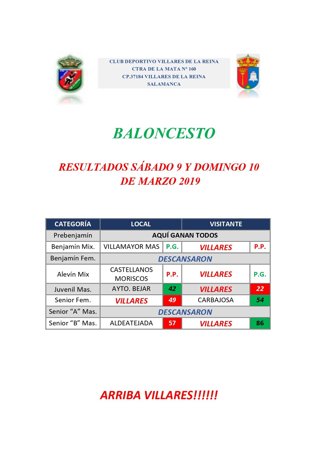 RESULTADOS DE BALONCESTO DEL S�BADO 9 Y DOMINGO 10 DE MARZO