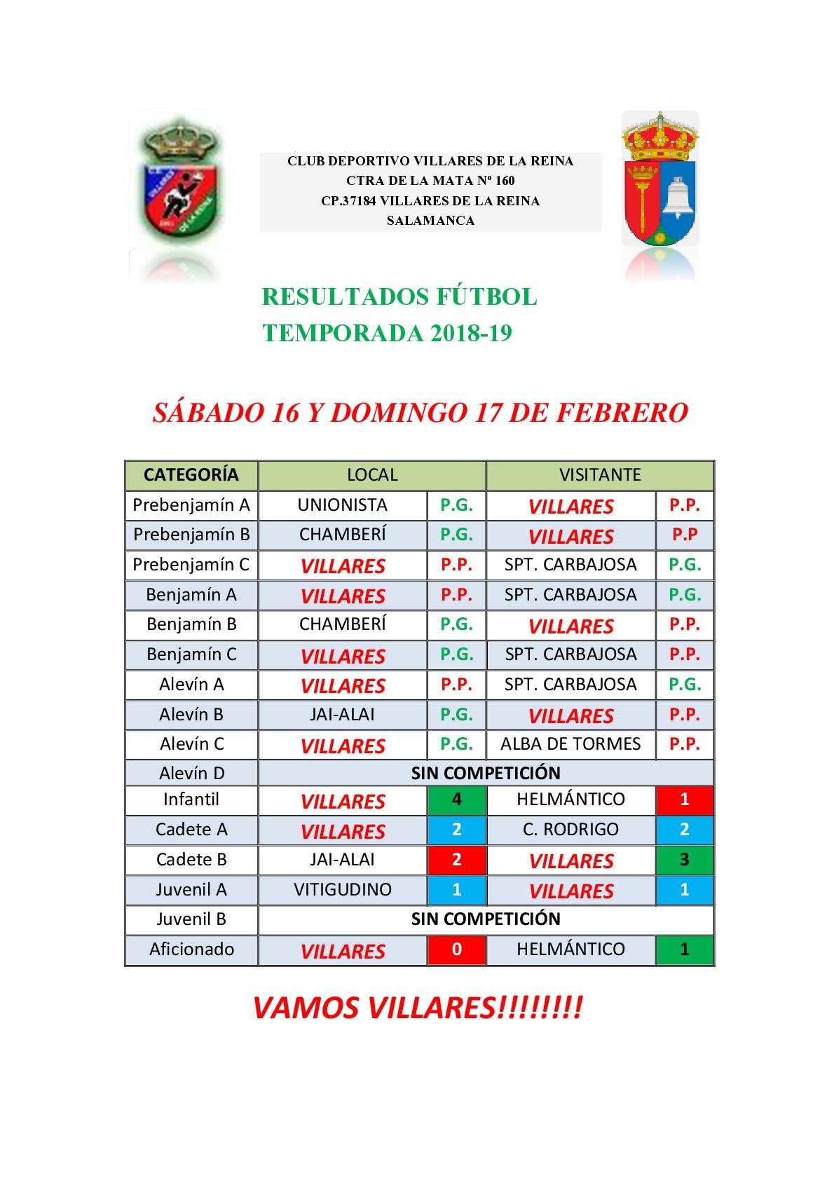 RESULTADOS DE F�TBOL S�BADO 16 Y DOMINGO 17 DE FEBRERO