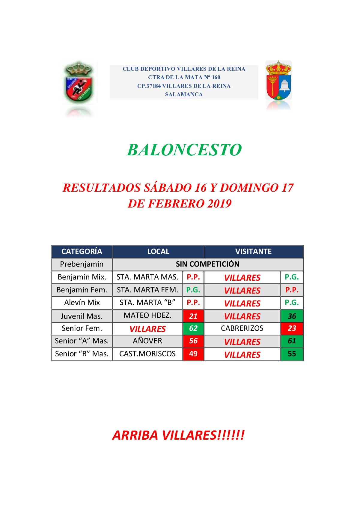 RESULTADOS DE BALONCESTO S�BADO 16 Y DOMINGO 17 DE FEBRERO