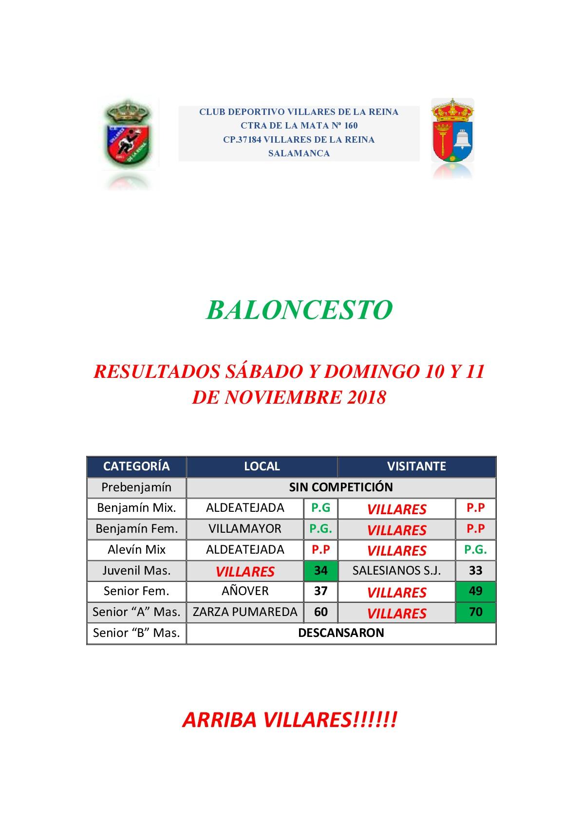 RESULTADOS DE BALONCESTO S�BADO 10 Y DOMINGO 11 DE NOVIEMBRE