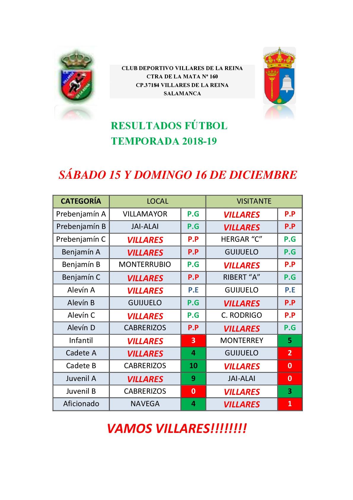 RESULTADOS DE F�TBOL S�BADO 15 Y DOMINGO 16 DE DICIEMBRE
