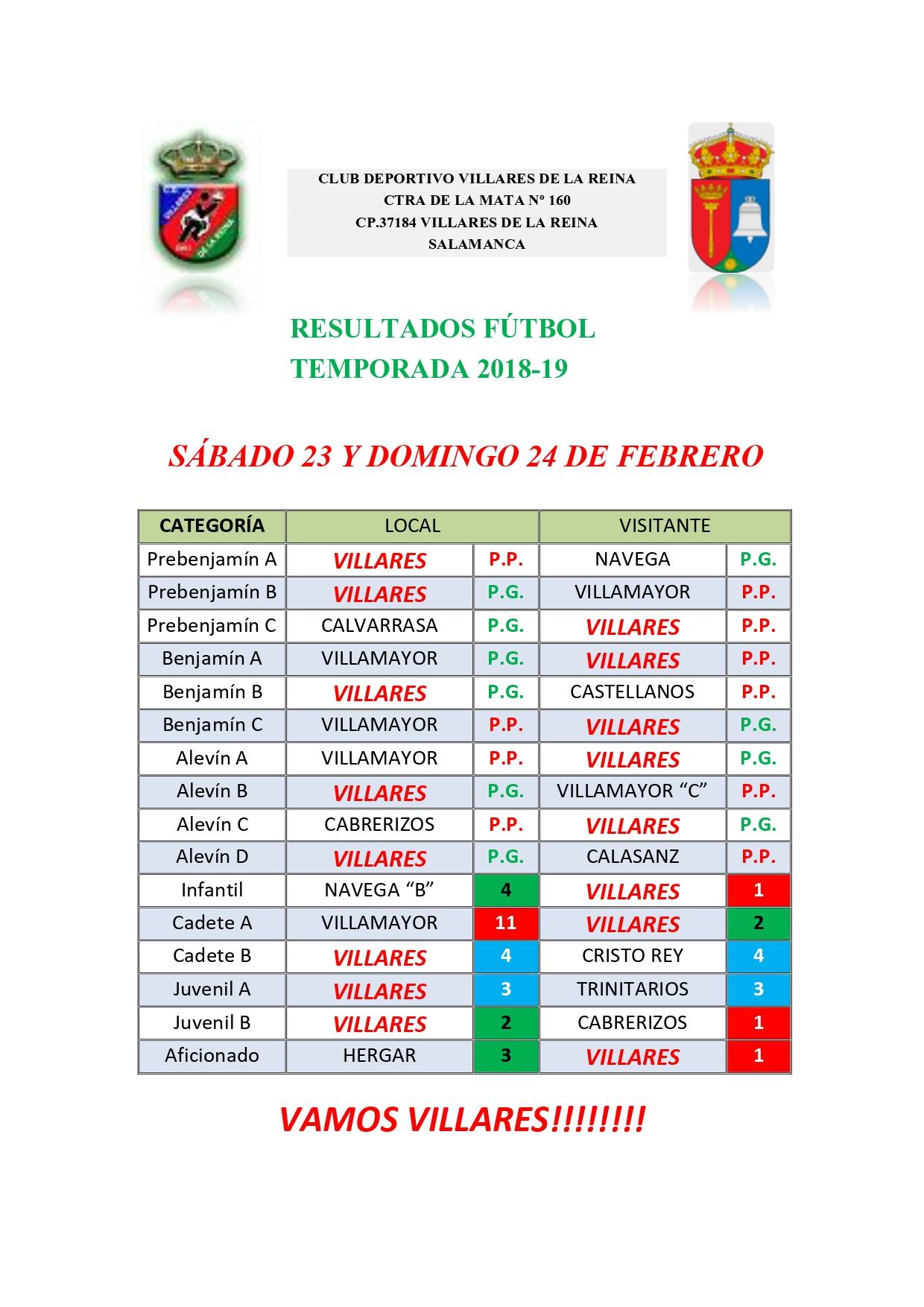 RESULTADOS DE F�TBOL S�BADO 23 Y DOMINGO 24 DE FEBRERO