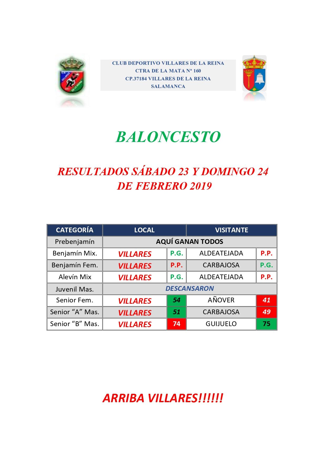 RESULTADOS BALONCESTO S�BADO 23 Y DOMINGO 24 DE FEBRERO