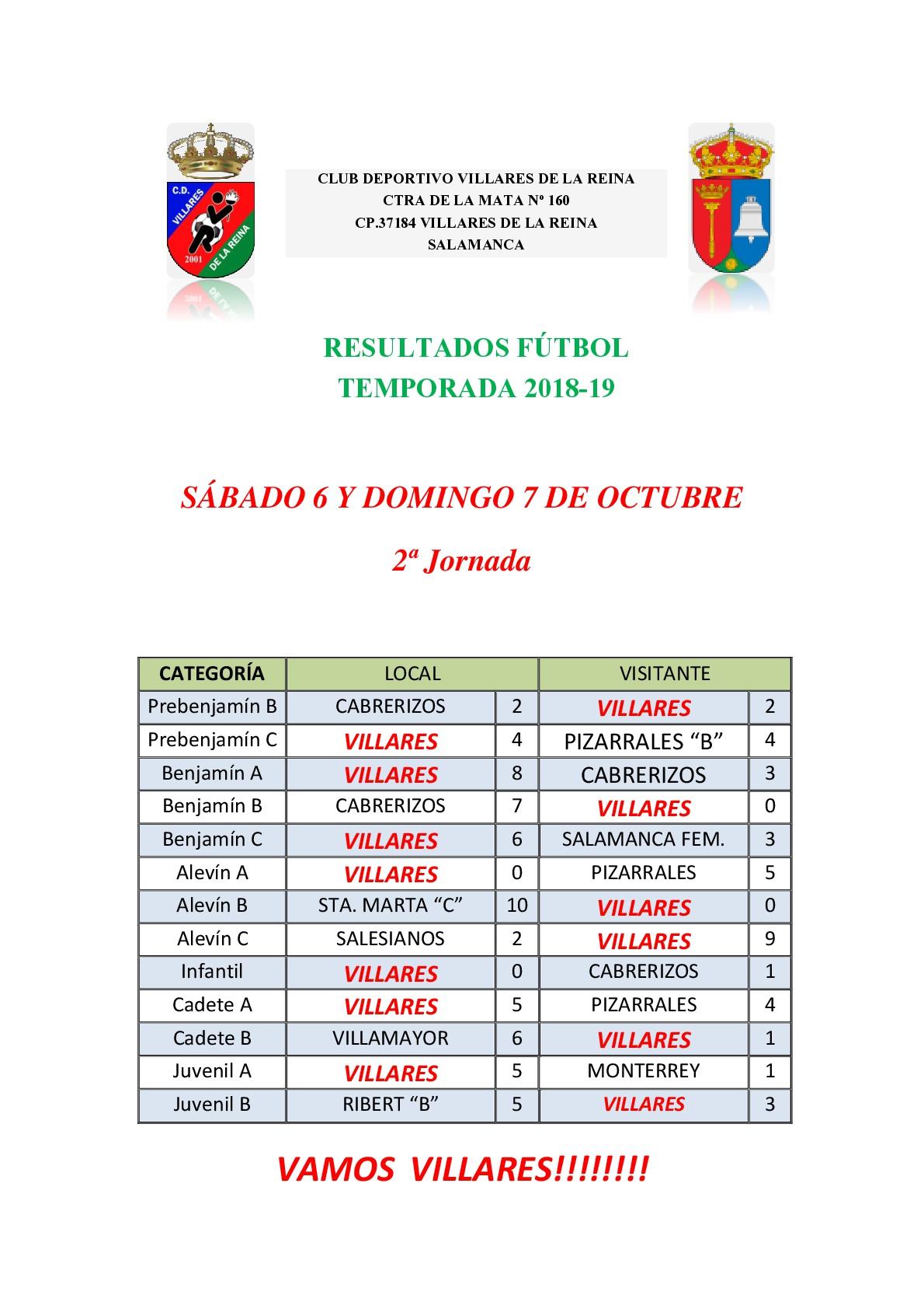 RESULTADOS DE LA SEGUNDA JORNADA DE F�TBOL 6-7 DE OCTUBRE