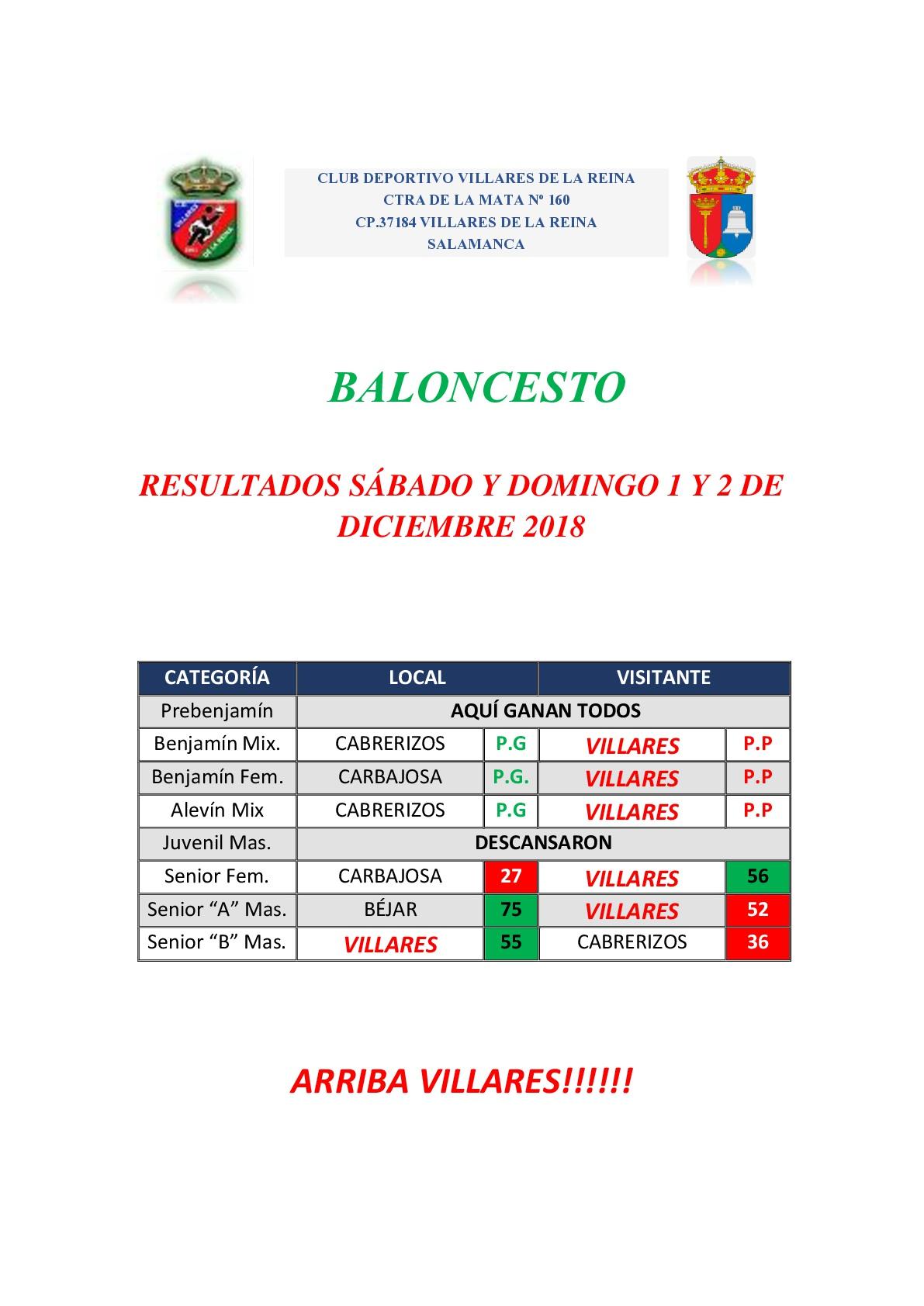 RESULTADOS DE BALONCESTO S�BADO 15 Y DOMINGO 16