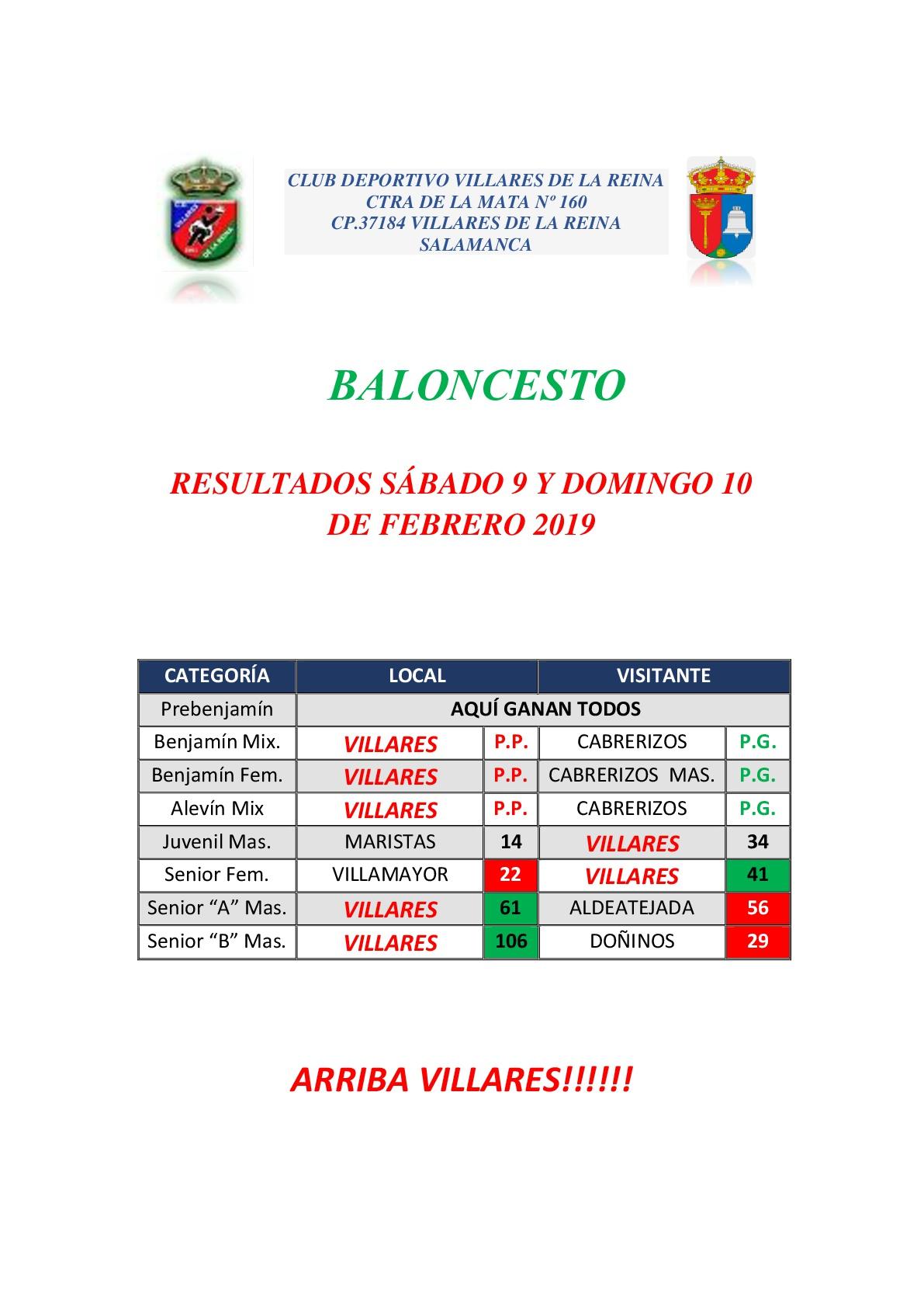 RESULTADOS BALONCESTO SÁBADO 9 Y DOMINGO 10 DE FEBRERO