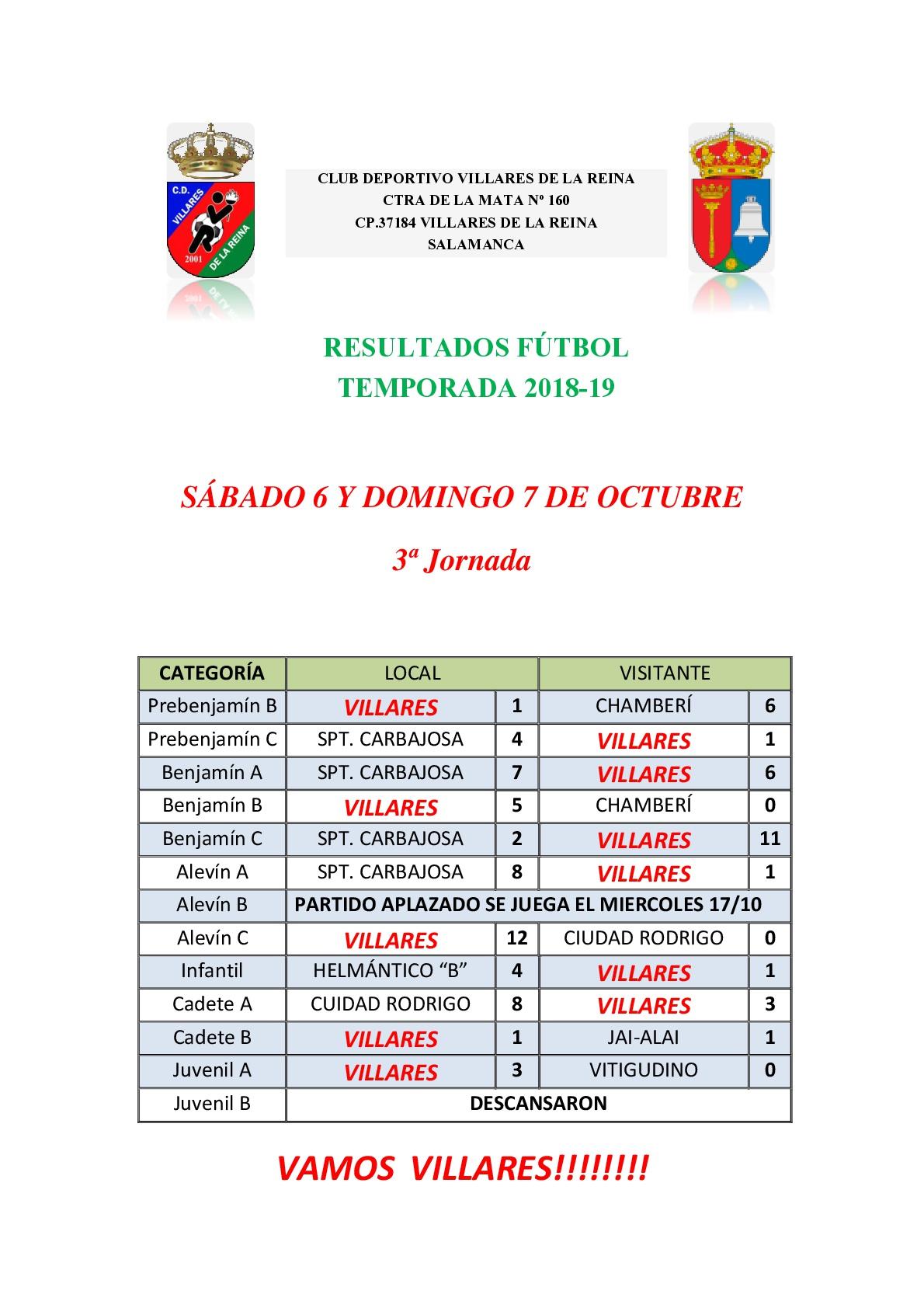 RESULTADOS S�BADO 13 Y DOMINGO 14 DE OCTUBRE 2018-19