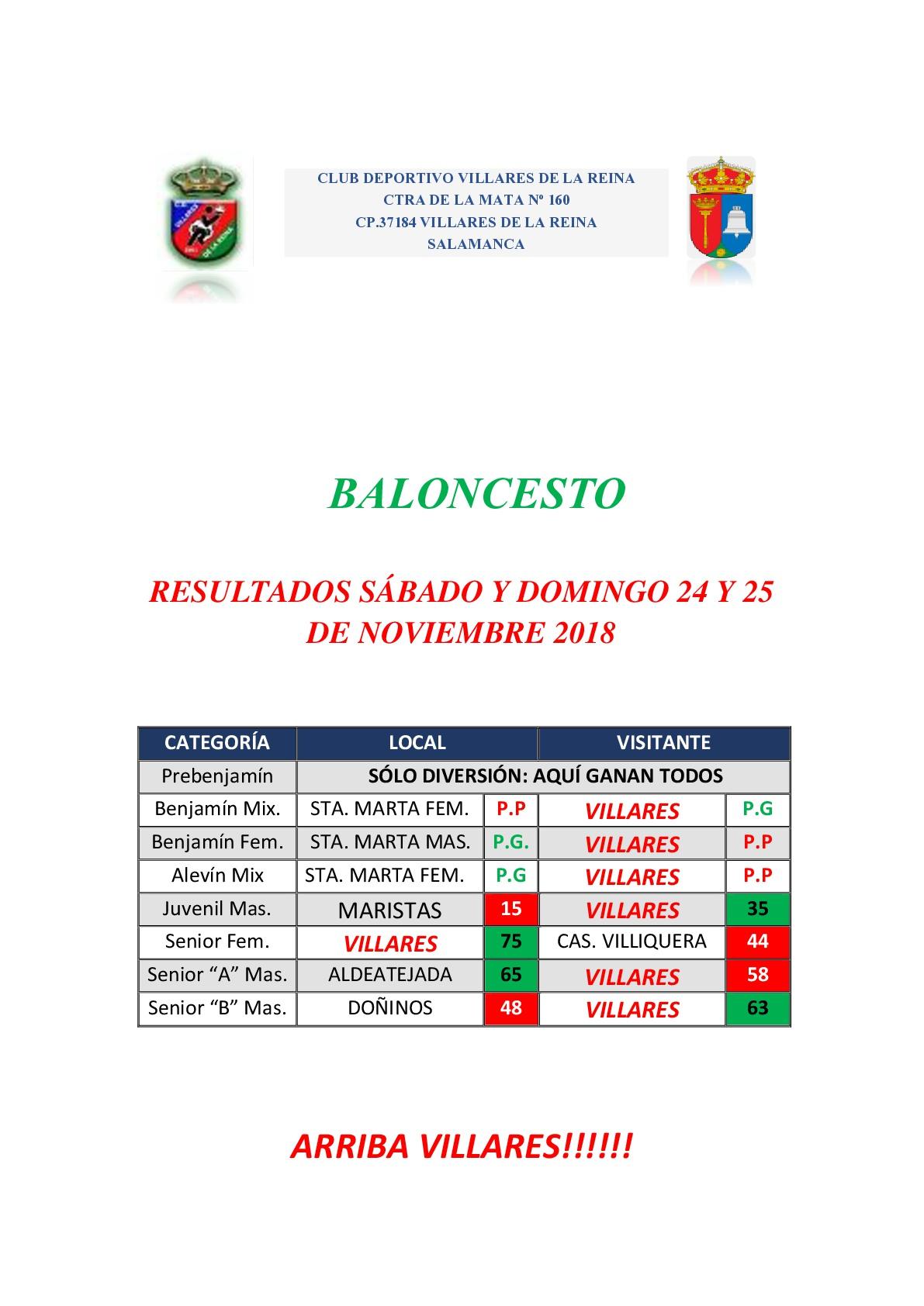 RESULTADOS DE BALONCESTO S�BADO 24 Y DOMINGO 25 DE NOVIEMBRE