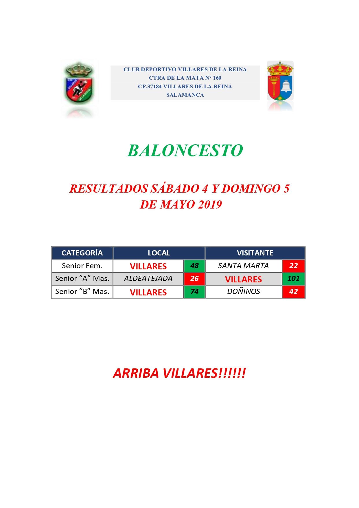 RESULTADOS DE BALONCESTO S�BADO 4 Y DOMINGO 5 DE MAYO