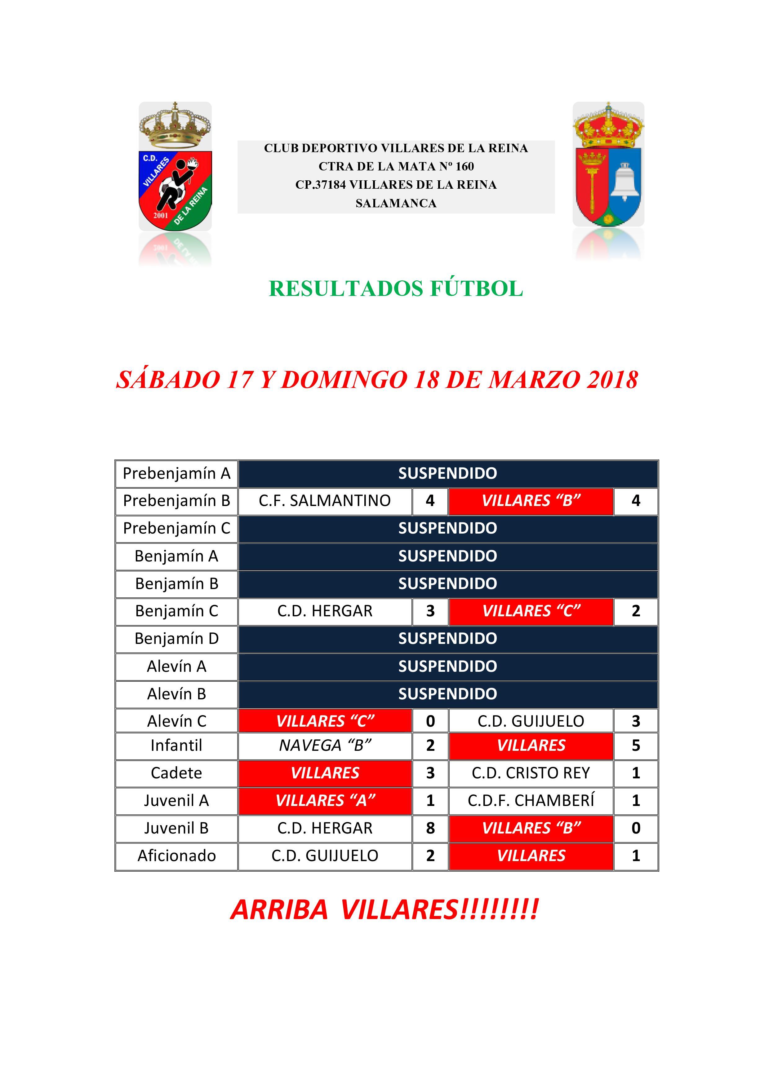Resultados de f�tbol 17 y 18 de marzo