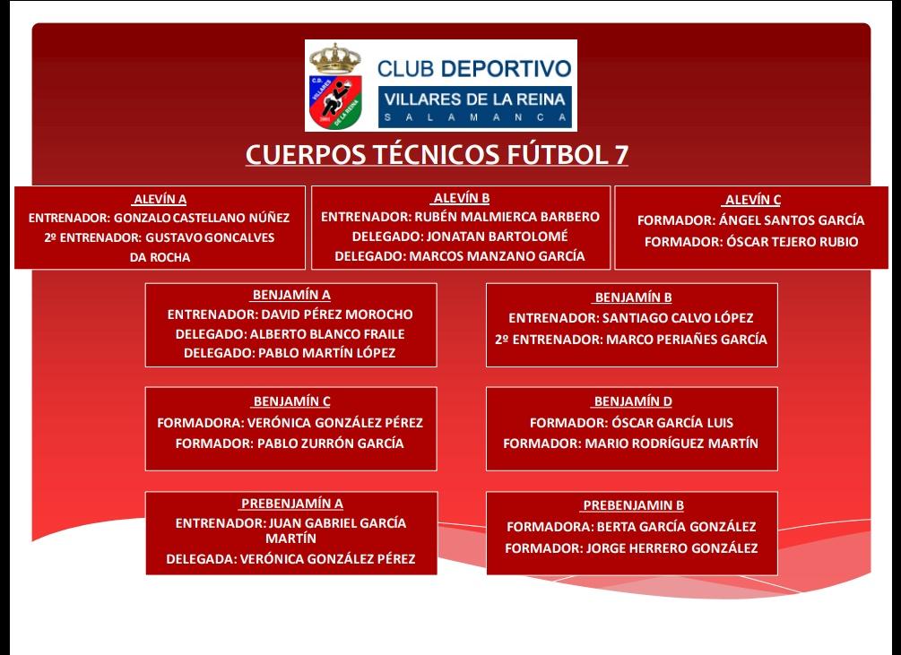 CUERPOS T�CNICOS F�TBOL 7 2020-21