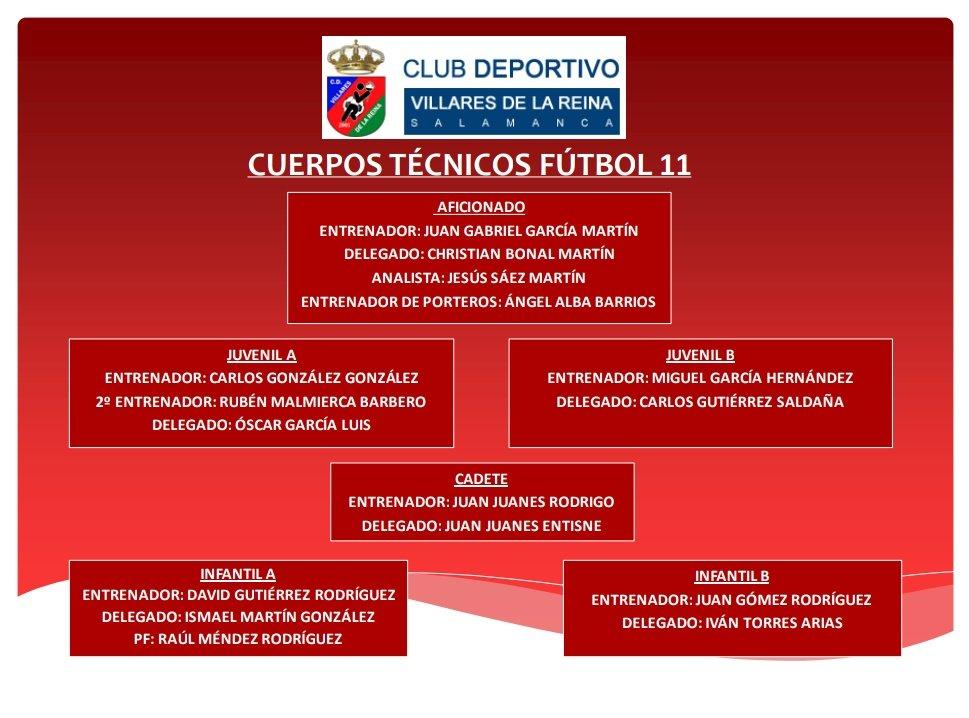 CUERPOS T�CNICOS FUTBOL 11 2020-21