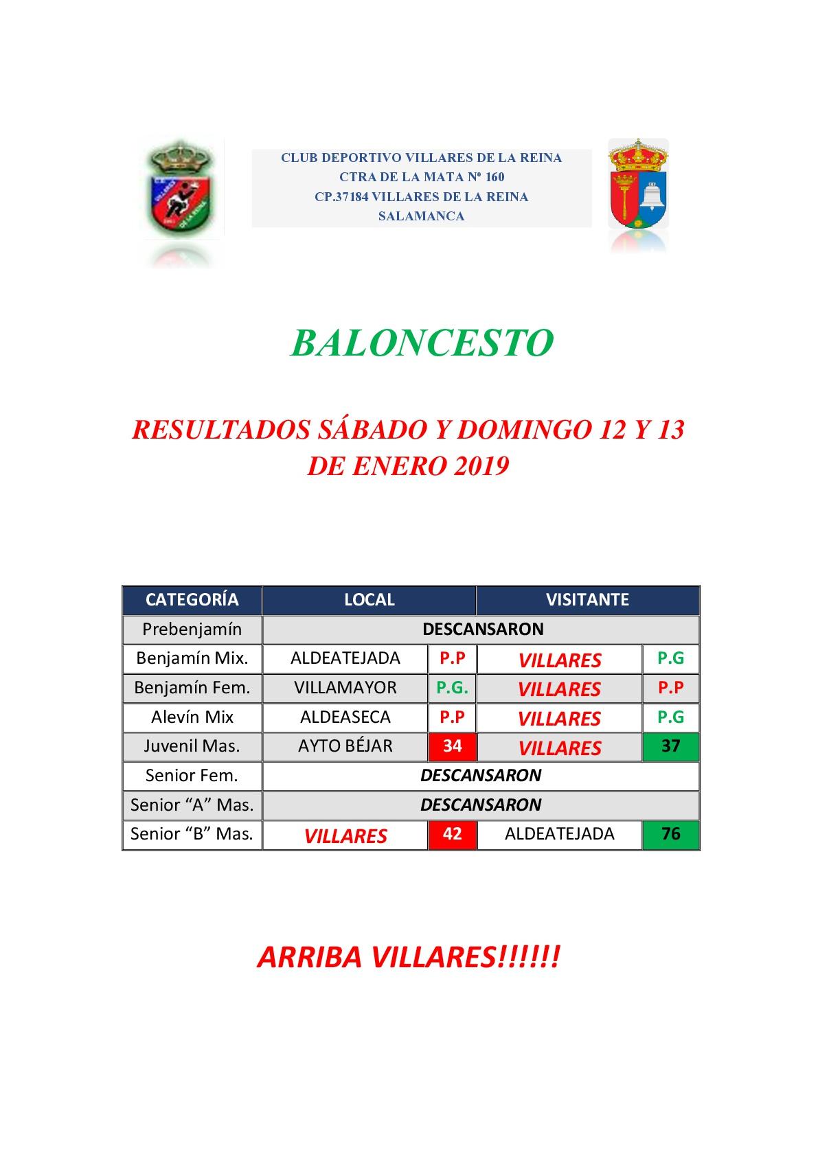 RESULTADOS DE BALONCESTO S�BADO 12 Y DOMINGO 13 DE ENERO 2019