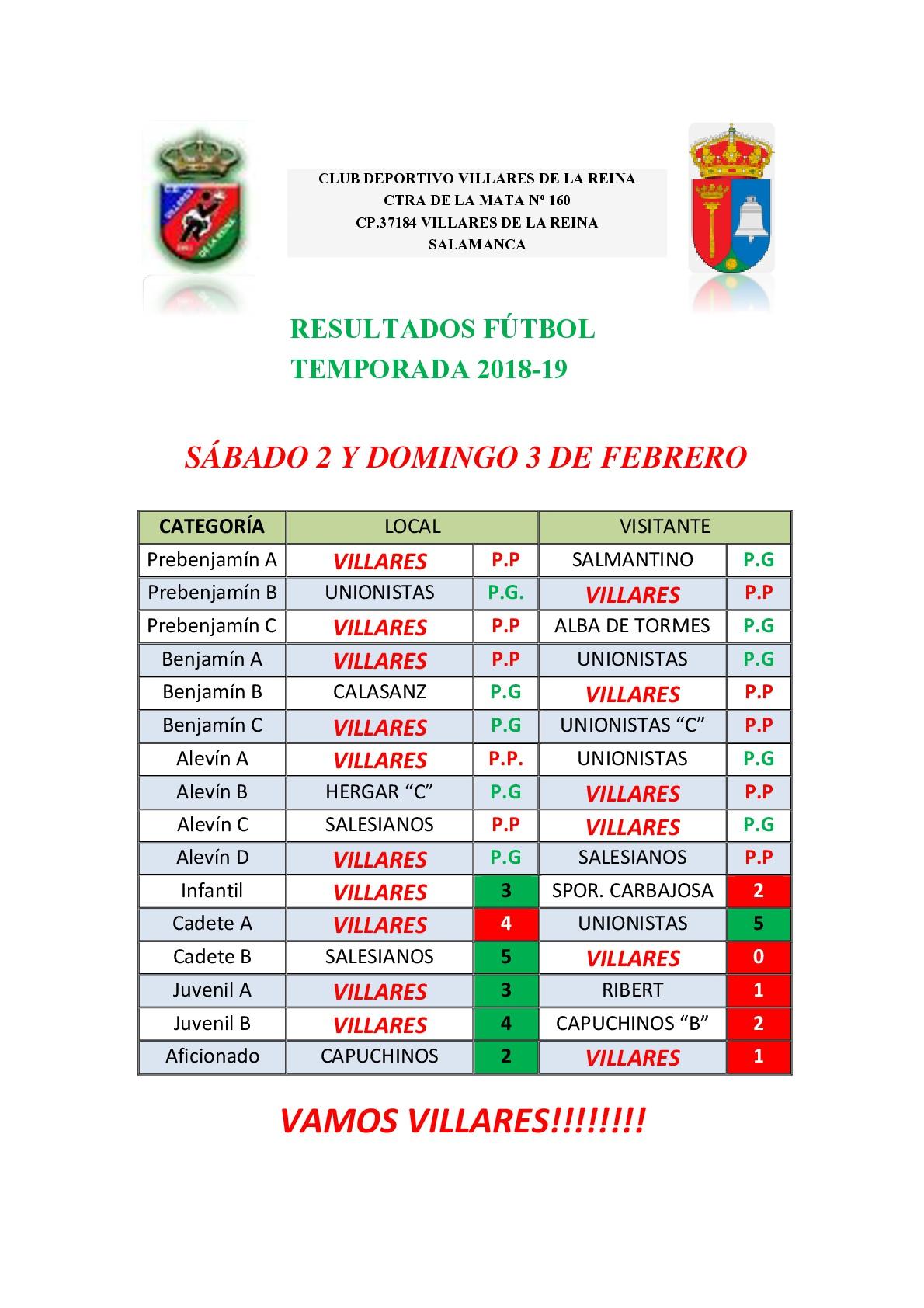 RESULTADOS DE F�TBOL DEL S�BADO 2 Y DOMINGO 3 DE FEBRERO