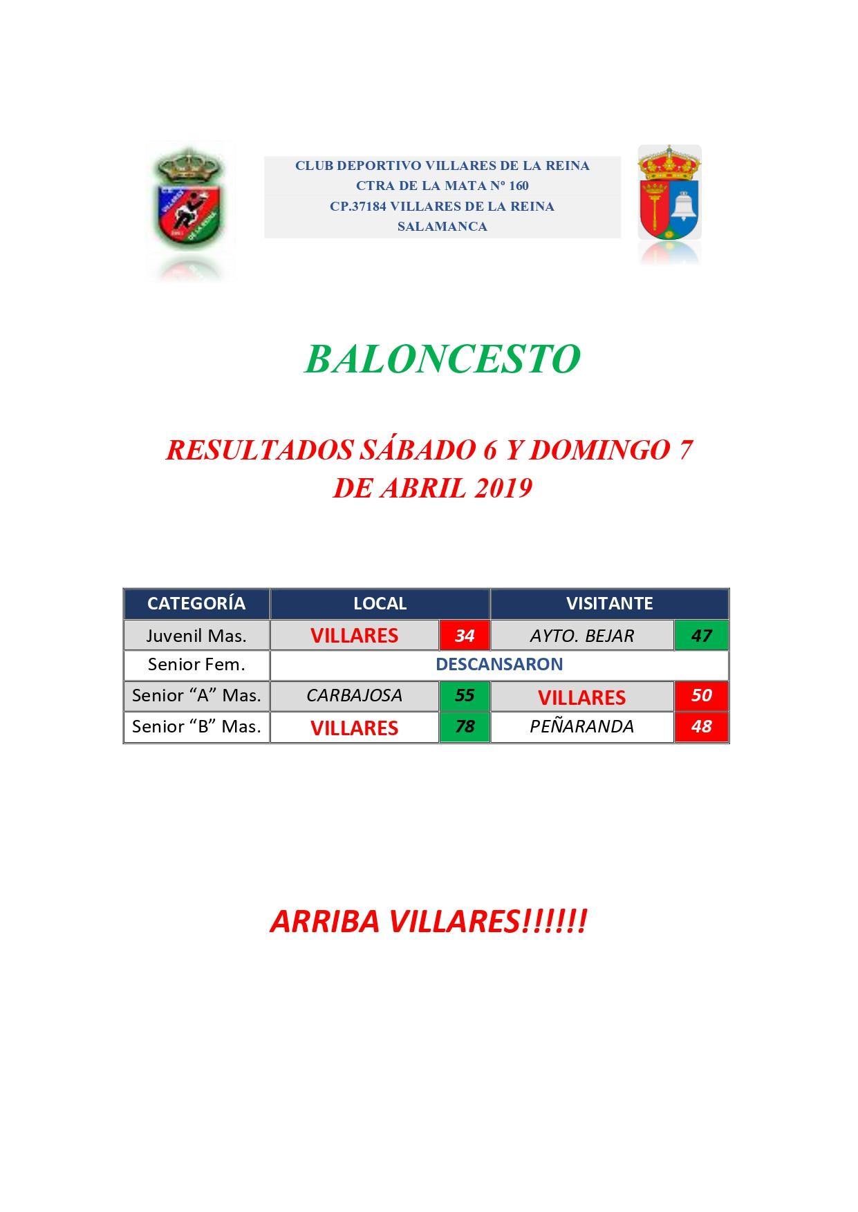 RESULTADOS DE BALONCESTO S�BADO 6 Y 7 DE ABRIL