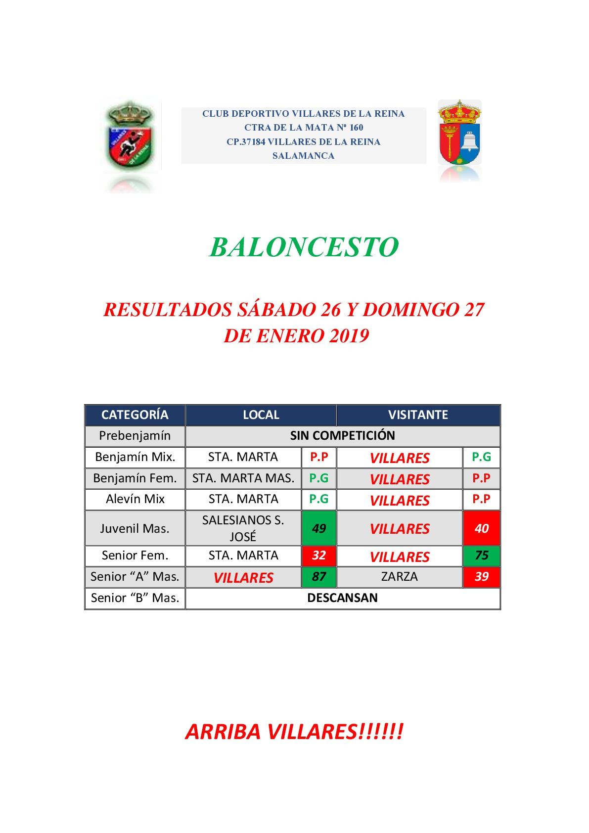 RESULTADOS BALONCESTO S�BADO 26 Y DOMINGO 27 DE ENERO